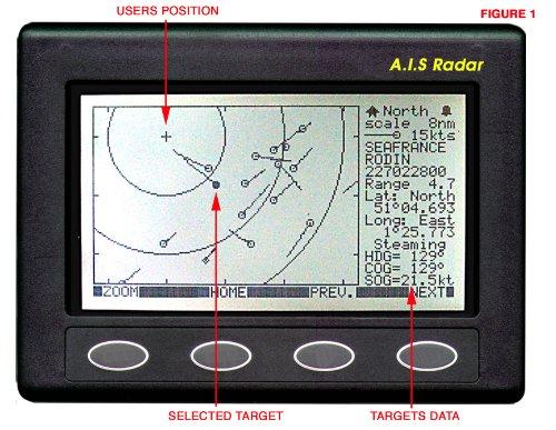 Nasa-Radar récepteur AIS-Gris foncé